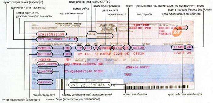 Обозначение времени в проездном документе