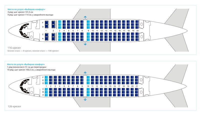 Расположение мест в самолете