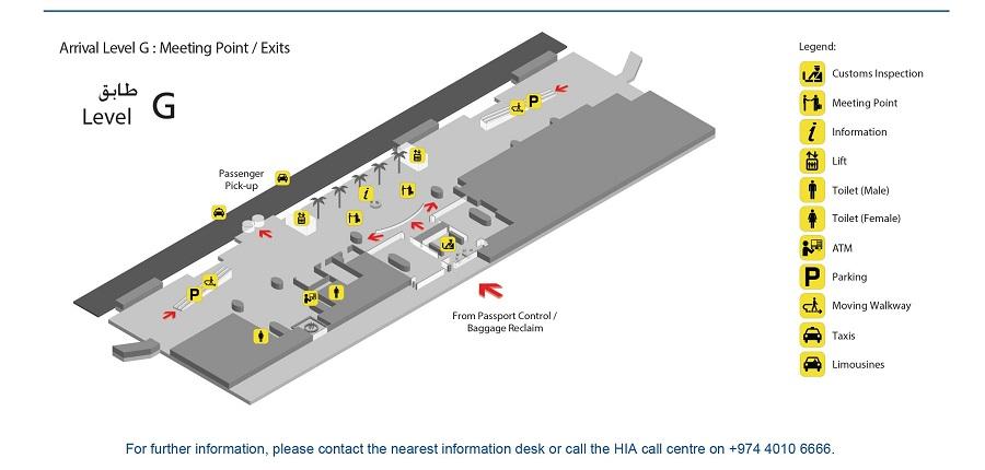 Схема аэропорта Доха