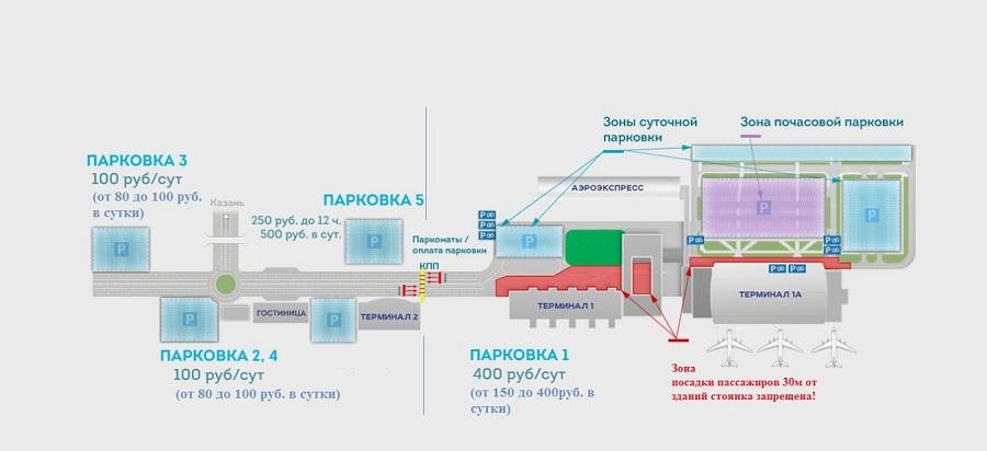 Схема парковки в аэропорту Казани
