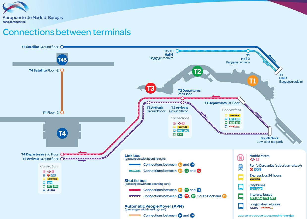 Общая схема аэропорта: основные обозначения