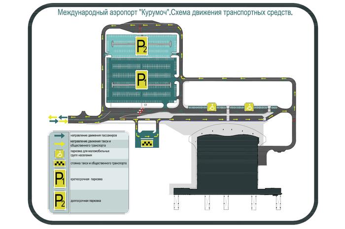 Схема движения транспортных средств на аэродроме Курумоч