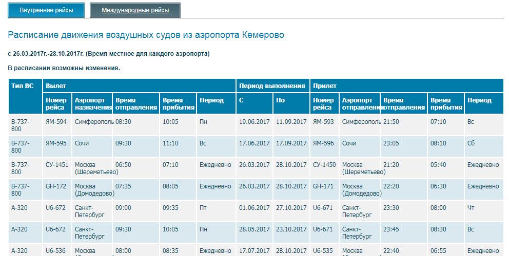 Расписание авиарейсов на сайте аэропорта