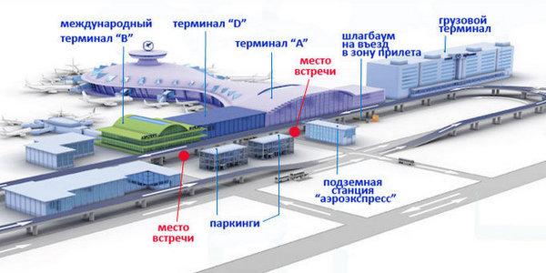 Схема привокзальной площади Внуково