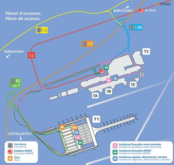 Схема расположения терминалов