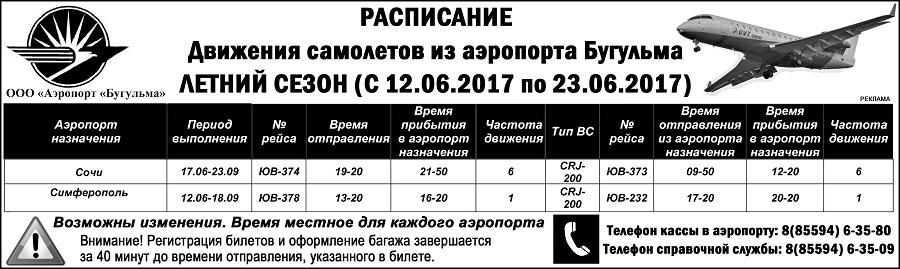 Летнее расписание аэропорта