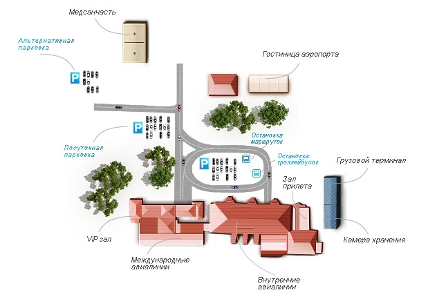 Схема аэропорта «Пашковский»
