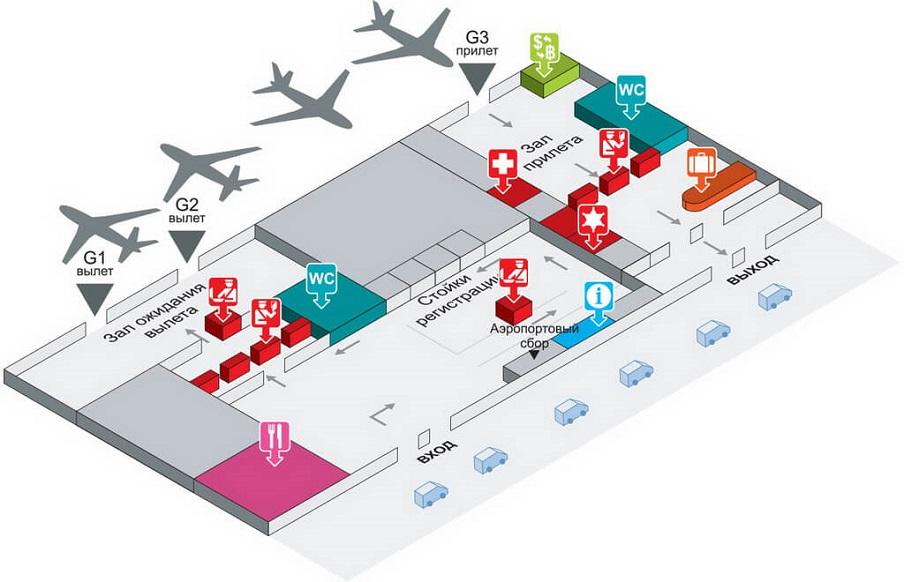 Схема аэропорта в Паттайе