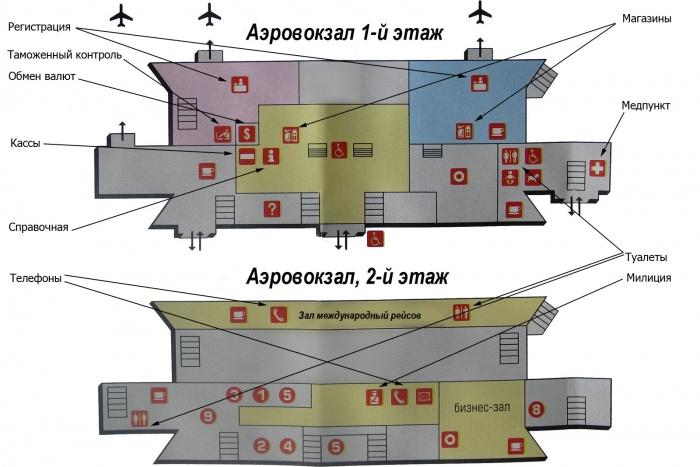 Схема аэровокзала