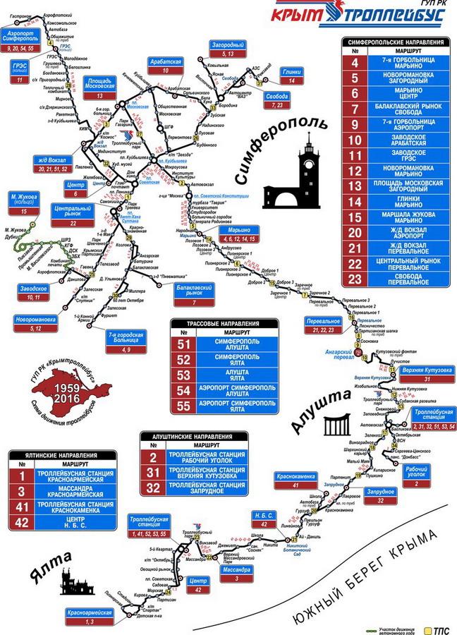 Маршруты троллейбусов Крыма