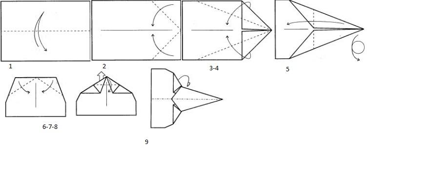 Схема изготовления самолёта-истребителя