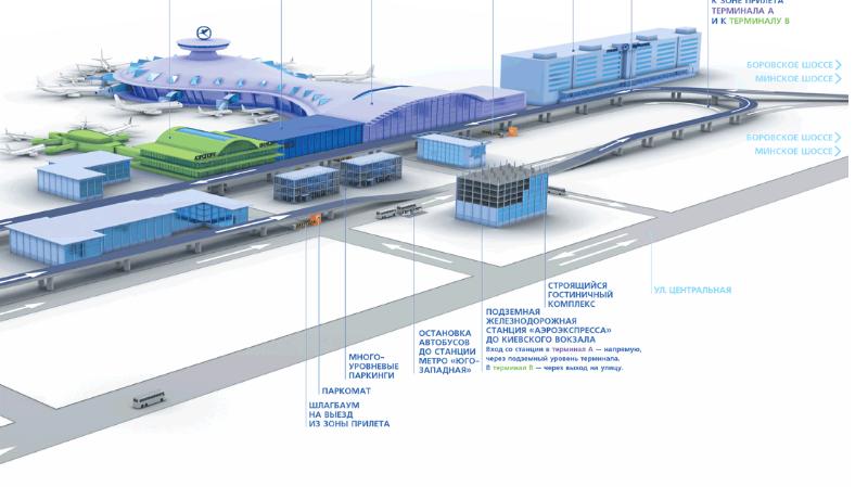Так выглядит в целом аэропорт Внуково