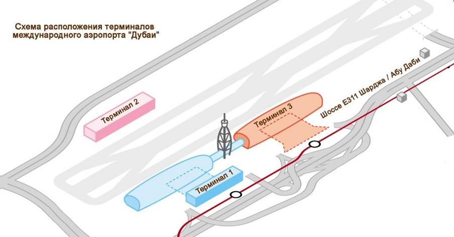 Схема основных авиатерминалов
