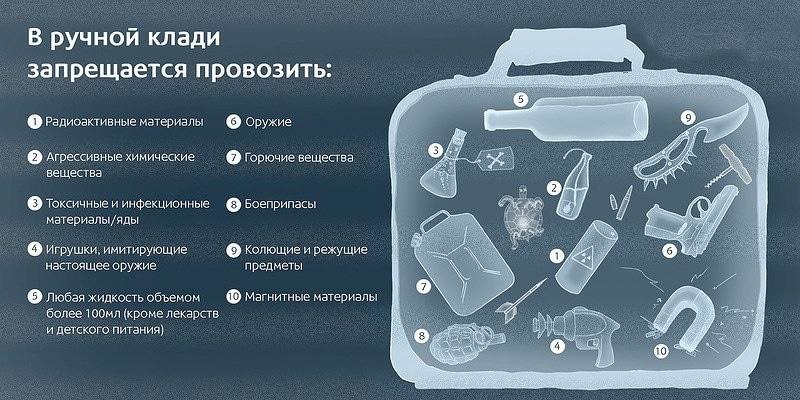 Многие вещи в ручной клади провозить категорически запрещено