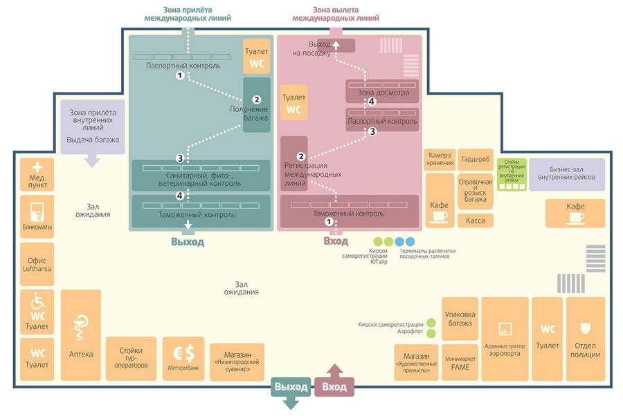 Схема аэропорта «Стригино»