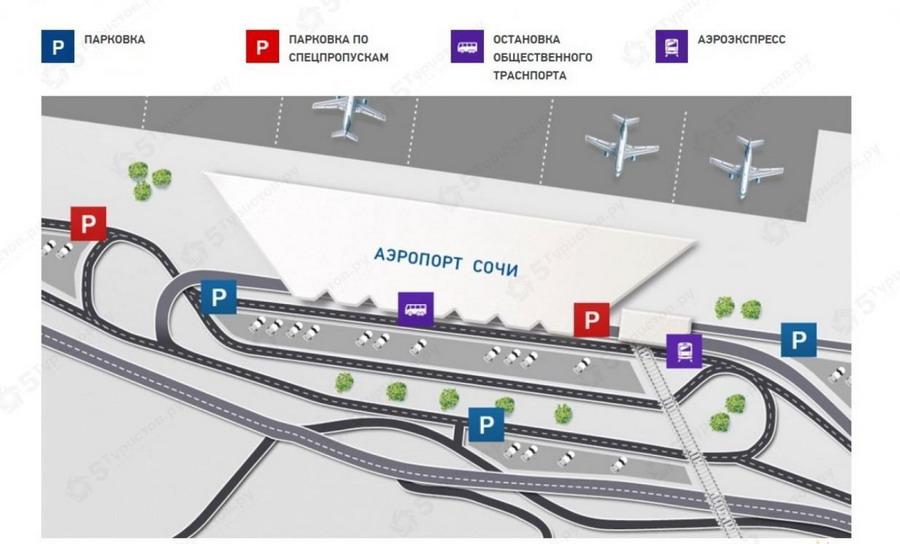 Остановки аэроэкспресса и автобусов в Сочинской аэрогавани на схеме