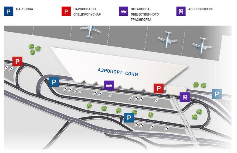 Схема размещения парковочных зон