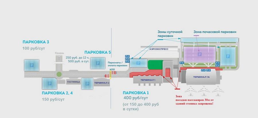 Порядок оплаты парковки в Казани