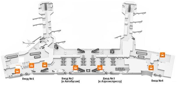 Схема расположений стоек в аэропорту