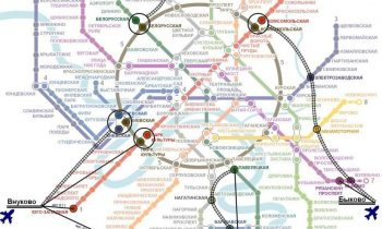 Привязка к аэропортам станций (схема метро Москвы)