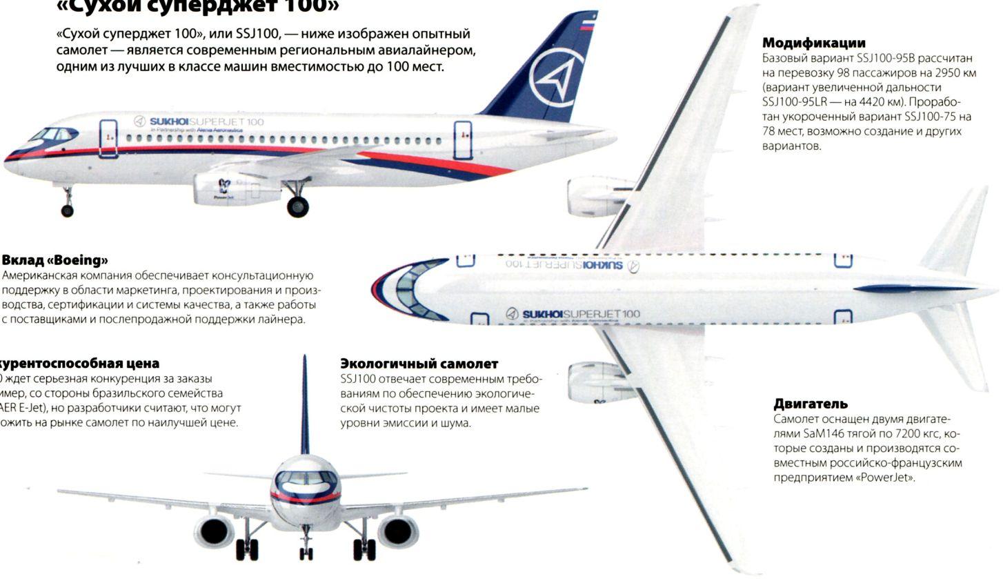 Сухой Суперджет соответствует всем требованиям к современным самолетам