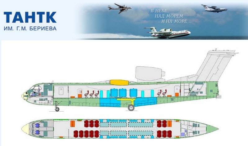 Схема транспортной модели Бе-200