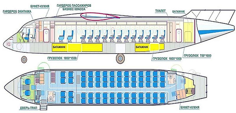 Ан 148: схема самолета