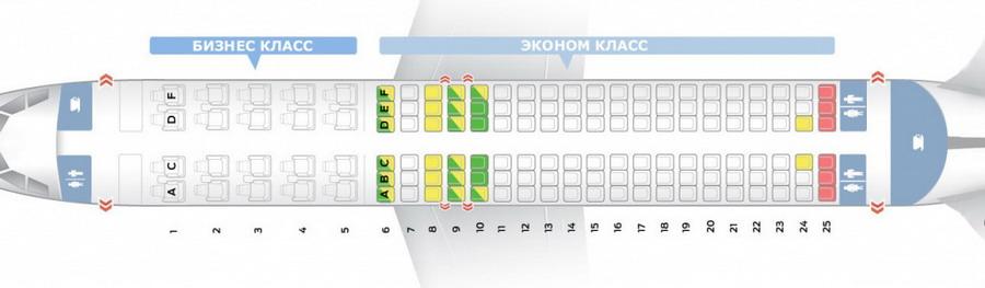 Аэробус А 320: схема лучших и худших мест