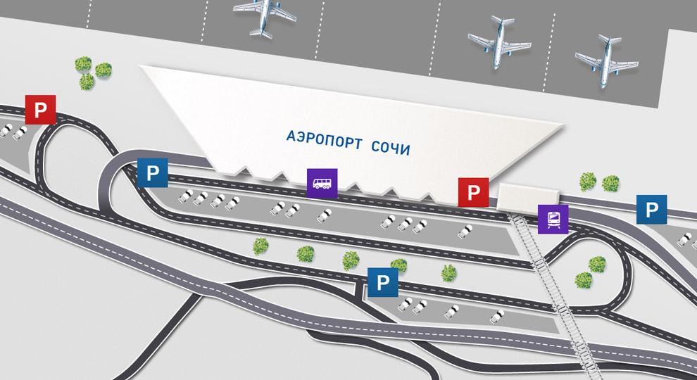 Схема парковки в аэропорту Сочи