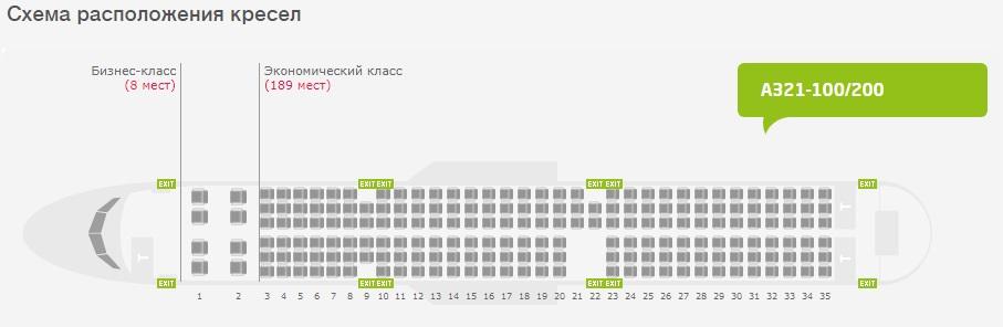 Схема посадочных мест в самолёте Airbus A321