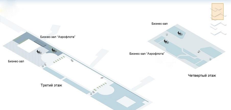 Схема расположения бизнес-залов аэропорта «Пулково»