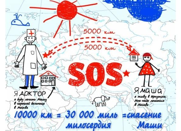 Схема работы программы «Мили милосердия» на примере фонда «Подари жизнь»
